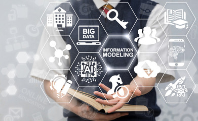 Information Modeling Science Education concept. Intellectual Smart Learning Methodology Information Technology. Design Model.