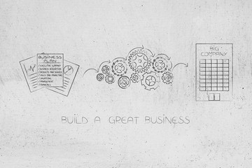 business plan documents being processed by gearwheels into creating a big company