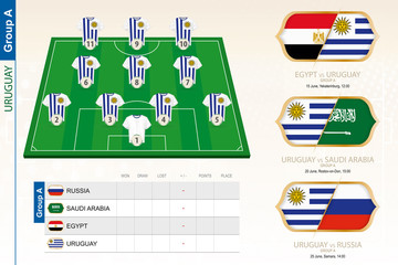 Uruguay football team infographic for football tournament.