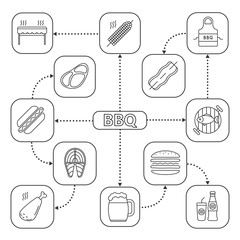 Barbecue mind map with linear icons