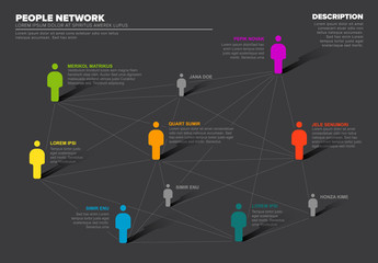 People network 3d chart