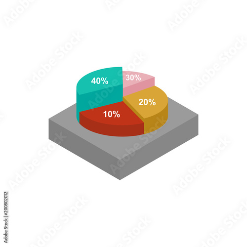 Isometric 3d Vector Charts Pie Chart And Donut Chart Layers Graphs
