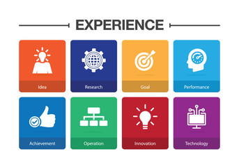 Experience Infographic Icon Set