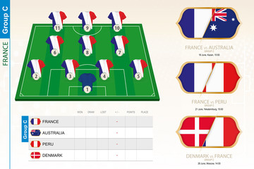 France football team infographic for football tournament.