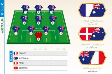 Australia football team infographic for football tournament.