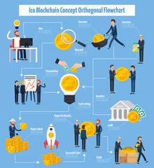 ICO Blockchain Concept Orthogonal Flowchart