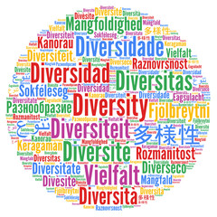 Diversity in different languages word cloud