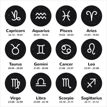 Set of simple stroke zodiac signs with names and dates. Night sky with stars, circle shape round cosmic backgrounds. Black and white hand drawn spray, flecks, specks texture.