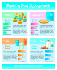 Childhood Nutrition Infographics Poster