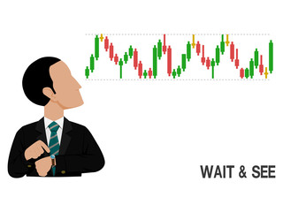 An investor is monitoring the stock chart. He is waiting for  the good timing to invest