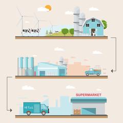 Vector illustration farm and milk production