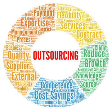 Outsourcing word cloud concept