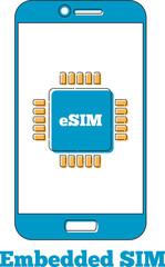 eSIM card chip sign on smartphone screen