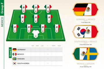 Mexico football team infographic for football tournament.
