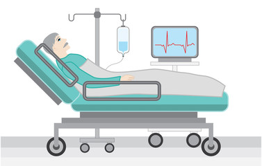 Patient lying in hospital bed,receiving intra venous infusion,connected to the heart beat monitor. Vector illustration.