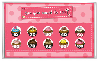 Mathematics Counting Cakes 1 to 100