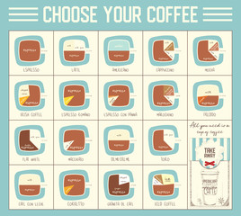 Big Coffee Menu