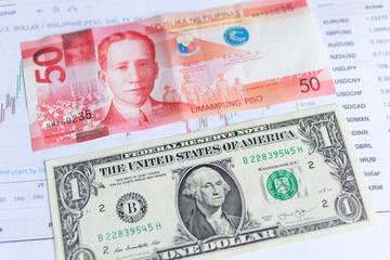 One dollar and 50 Philippines peso banknotes, lay on printed graph.