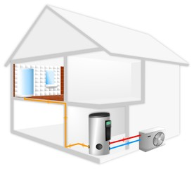 Sustainable development - Renewable energy 3d heat pump