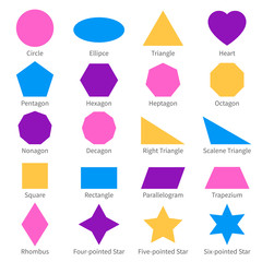 Simple geometric 2d shapes. School geometry vector diagram