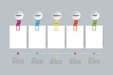 Five infographic labels showing a five-day weekly plan
