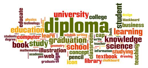 Diploma word cloud