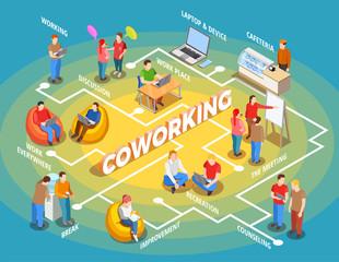 Coworking People Isometric Flowchart