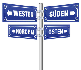 Cardinal points signpost. GERMAN NAMES, north, east, south and west written on four signposts. Isolated vector illustration on white background.