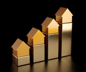 House golden bars chart graph