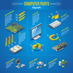 Isometric Computer Parts Infographic Concept