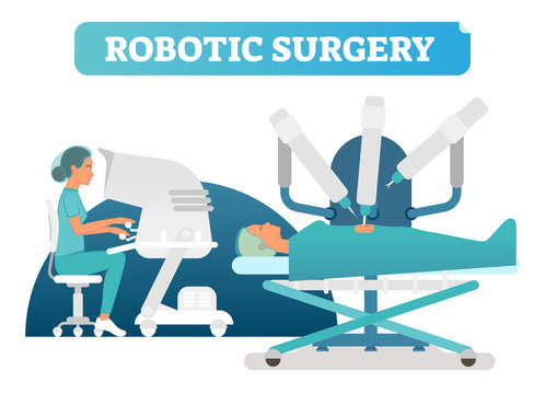 Robotic surgery health care concept vector illustration scene with surgical process.
