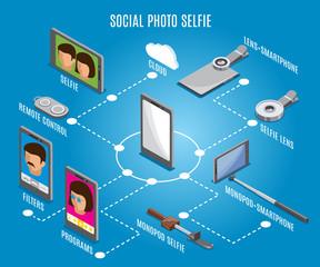 Social Photo Selfie Isometric Flowchart
