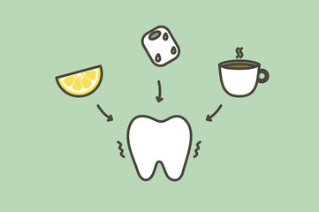 tooth feeling sensitive teeth from cold ice, sour lemon and hot coffee drink