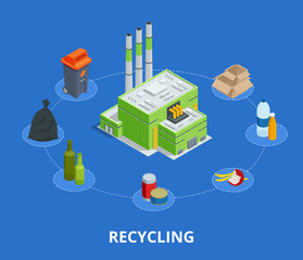 Recycling garbage elements trash bags tires management industry utilize waste