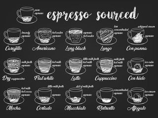 Poster coffee mixed in vintage drawing with chalk.