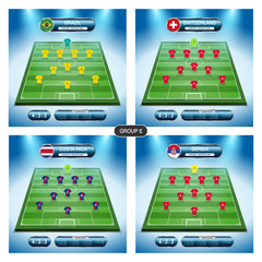 Soccer team player plan. Group E with flags BRAZIL, SWITZERLAND, COSTA RICA, SERBIA.