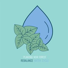 Water drop decorated with floral leaves conceptually represent relation between forest and water. Rebalance water cycle concept. Vector illustration.