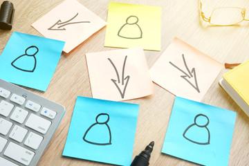 Delegating concept. Structure of management organization on sticks.