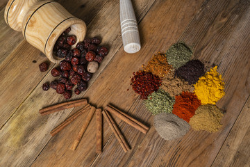 spices and pestle