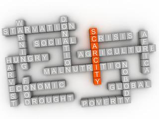 3d imagen Scarcity word cloud concept.