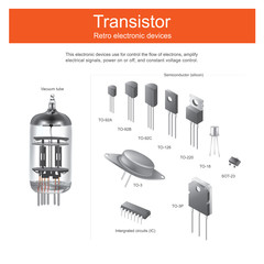 Transistor retro electronic devices. This electronic devices use for control the flow of electrons, amplify electrical signals, power on or off, and constant voltage control.