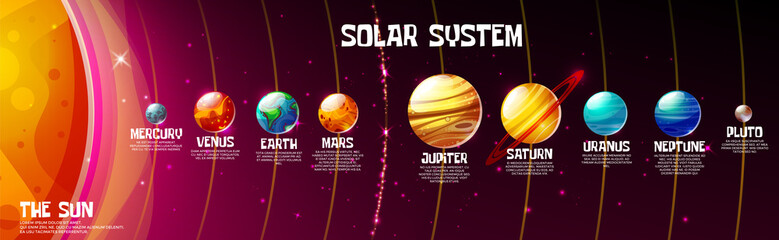Vector cartoon solar system planets and sun position on cosmic universe dark background. Astronomy education and science banner.