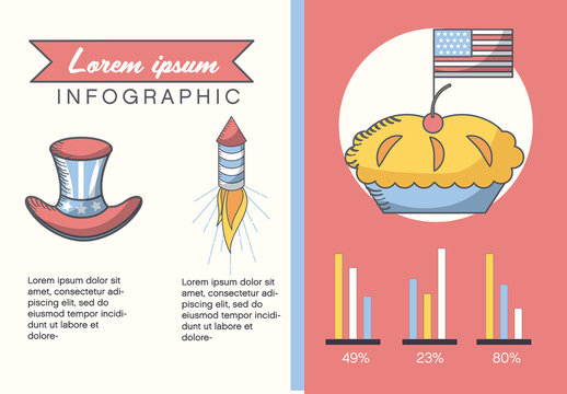 American Summer Holiday Presentation Graphics with Bar Chart