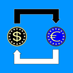 currency exchange symbols, dollar, Euro signs