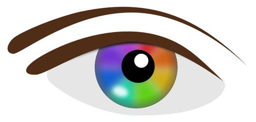 Auge mit Regenbogenpupille