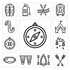 Set of Compass, Arrow, Raft, Flippers, Goggles, Cable car cabin, Tent, Scarf icons