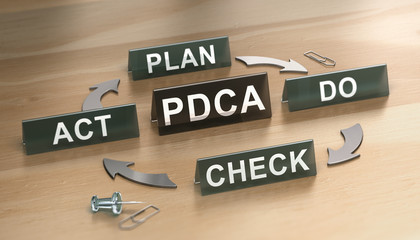 PDCA Cycle. Lean Process for Continuous Improvement.