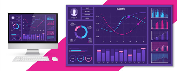 Creative vector illustration of web dashboard infographic template. Art design annual statistics graphs. Abstract concept graphic UI, UX. Information element. Mobile app. Stock market