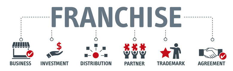 Banner franchise business concept. Vector icons and keywords
