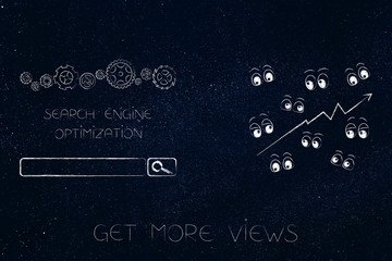 search engine optimization mechanism next to Get More Views icon with eyes and arrow going up
